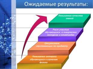 В соответствии с обозначенной целью, объектом и предметом, выдвинутой гипотез