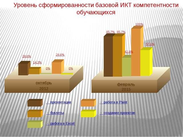 октябрь 2012 - буклеты - презентации - работа в Excel - создание проектов -...