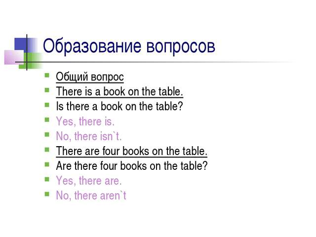 Образование вопросов Общий вопрос There is a book on the table. Is there a bo...