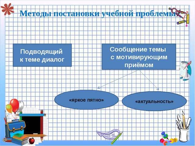 Методы постановки учебной проблемы Подводящий к теме диалог Сообщение темы с...