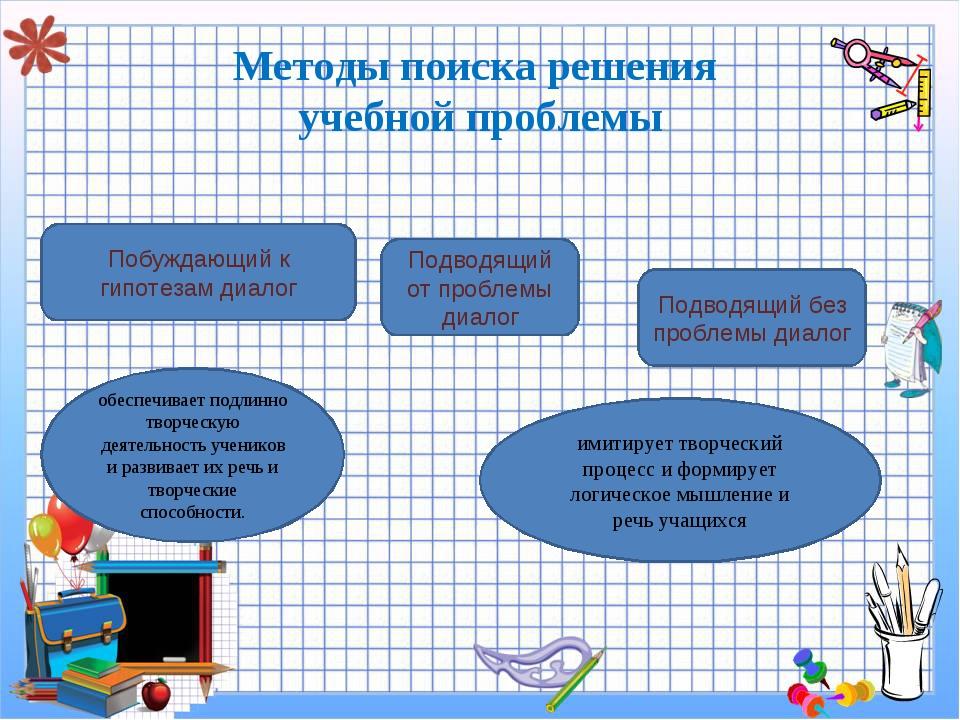 Методы поиска решения учебной проблемы Побуждающий к гипотезам диалог Подводя...