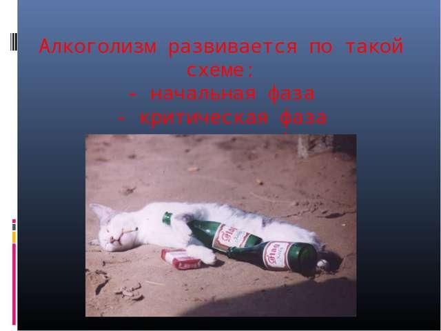 Алкоголизм развивается по такой схеме: - начальная фаза - критическая фаза -...