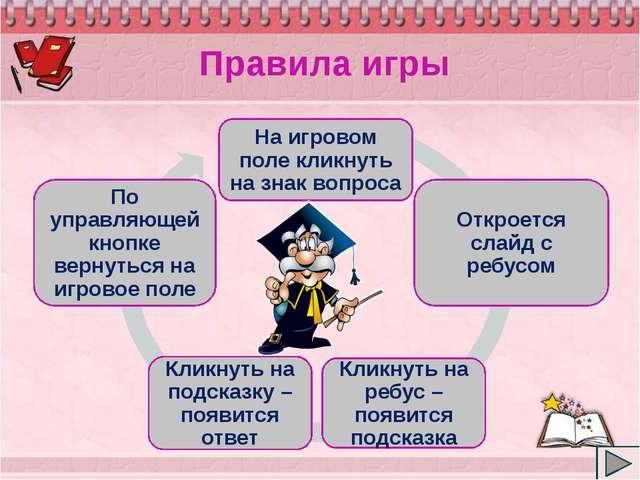 Ребусы по русскому языку 5 класс