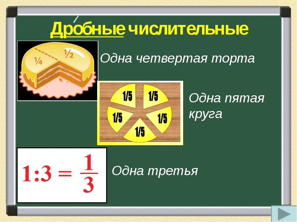 Дробные числительные Одна четвертая торта Одна пятая круга Одна третья