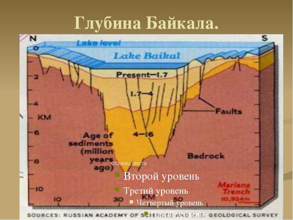 Глубина Байкала.