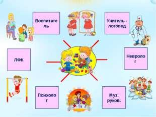 Воспитатель Учитель - логопед ЛФК Невролог Психолог Муз. руков.