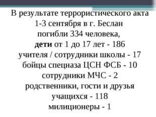 В результате террористического акта 1-3 сентября в г. Беслан погибли 334 чело