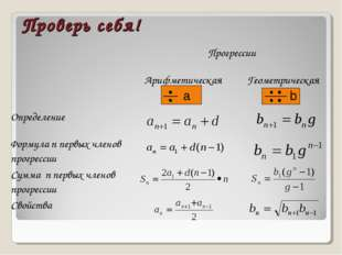 Проверь себя! Прогрессии  Арифметическая Геометрическая Определение  Фо