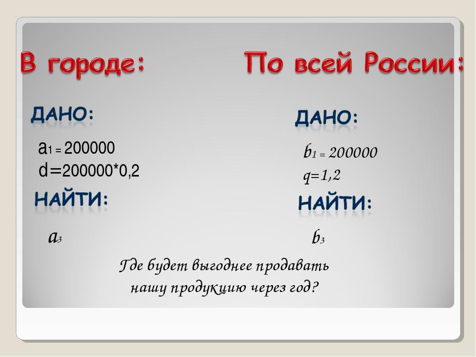 а1 = 200000 d=200000*0,2 a3 b1 = 200000 q=1,2 b3 Где будет выгоднее продавать...