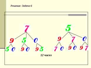 Решение: Задача 6 12 чисел