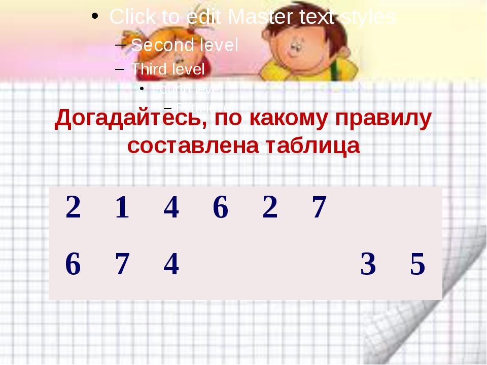 Догадайтесь, по какому правилу составлена таблица 2 1 4 6 2 7 6 7 4 3 5
