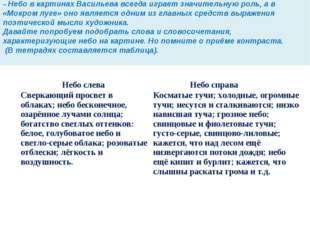 – Небо в картинах Васильева всегда играет значительную роль, а в «Мокром луге