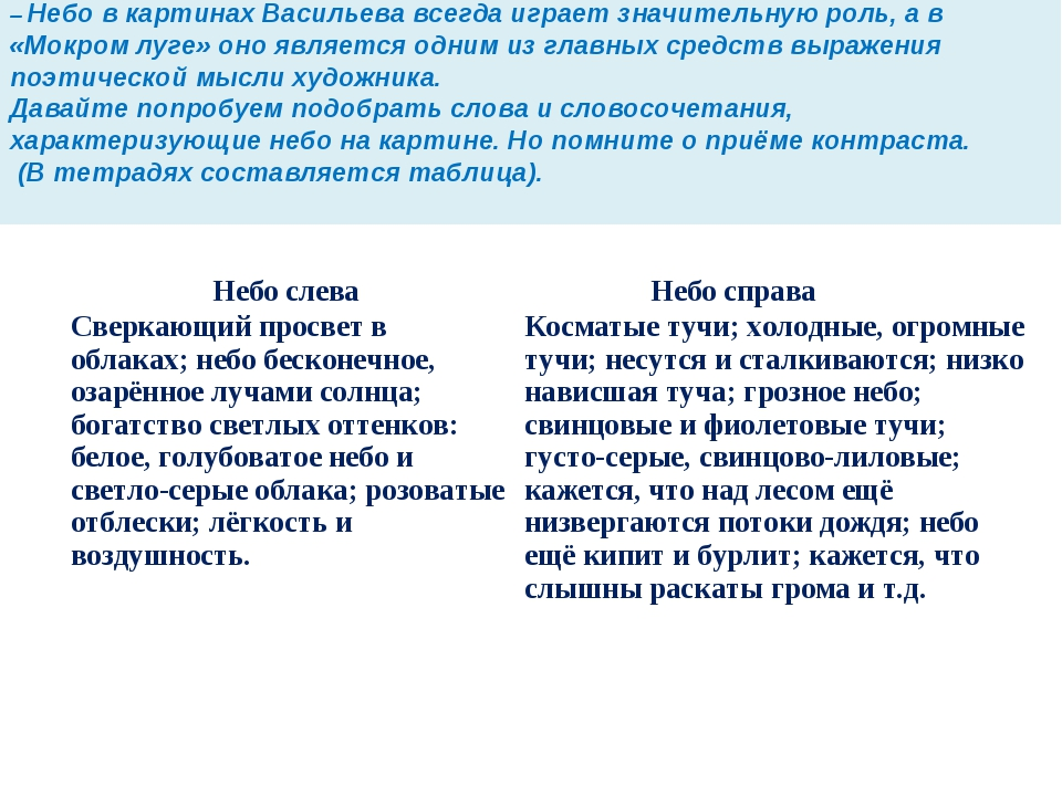 – Небо в картинах Васильева всегда играет значительную роль, а в «Мокром луге...