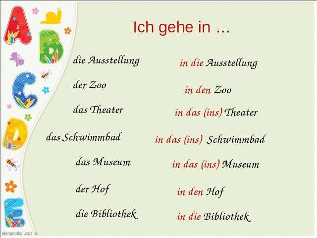 Ich gehe in … die Ausstellung der Zoo das Theater das Schwimmbad das Museum d...