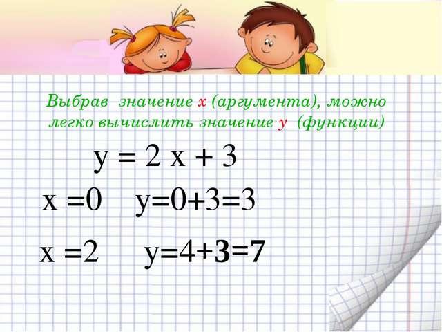 Выбрав значение х (аргумента), можно легко вычислить значение y (функции) у =...