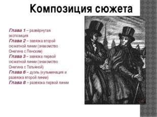 Часть первая. Предисловие I песнь. Хандра.Кишинев. Одесса II – Поэт.Одесса.
