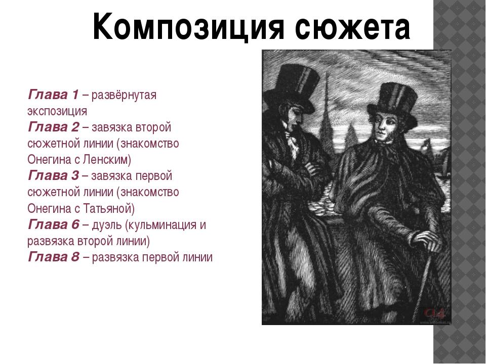 Часть первая. Предисловие I песнь. Хандра.Кишинев. Одесса II – Поэт.Одесса....