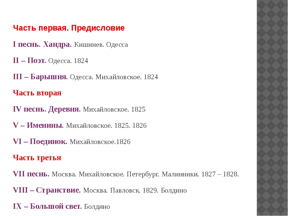 Автор произведения— сам Пушкин. Он постоянно вмешивается в ход повествования...