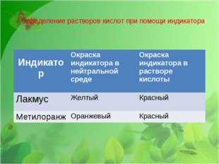 Определение растворов кислот при помощи индикатора Индикатор Окраска индикато