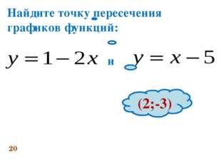 Найдите точку пересечения графиков функций: и 20 (2;-3)