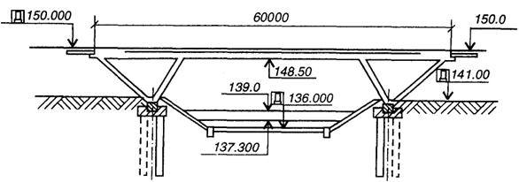 Описание: Рис. 29.1. Обозначение действительных ∣Д∣ и проектных ∣П∣ отметок на фасаде продольного профиля мостового перехода