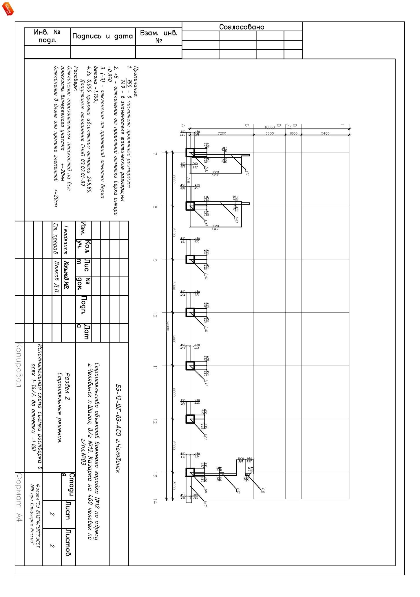 Исполнительная схема на ригеля образец