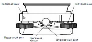 """История развития нового геодезического прибора """"Электронный тахеометр"""""""