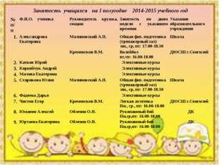 Занятость учащихся на I полугодие 2014-2015 учебного год № п/пФ.И.О. ученика