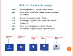 Файл кеңейтілімдері (типтері):  .bmpPaint графикалық қолданбасының суреті .