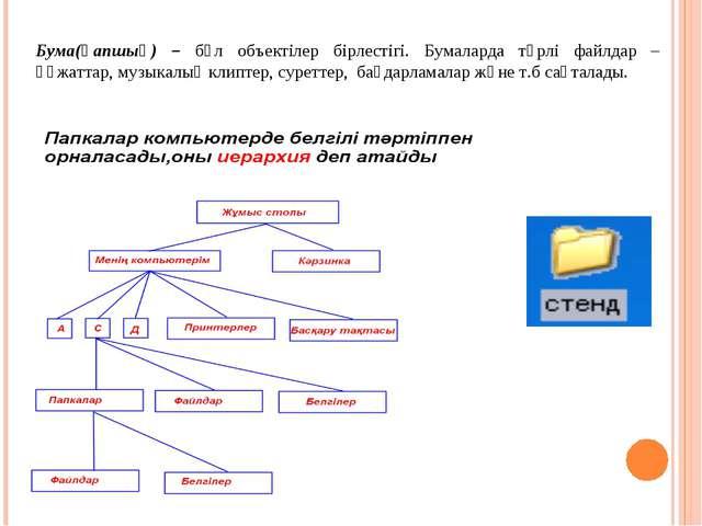 Бума(қапшық) – бұл объектілер бірлестігі. Бумаларда түрлі файлдар – құжаттар,...