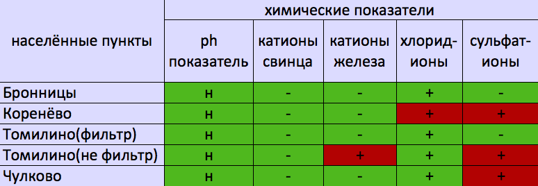 Снимок экрана 2014-04-03 в 21.25.41.png