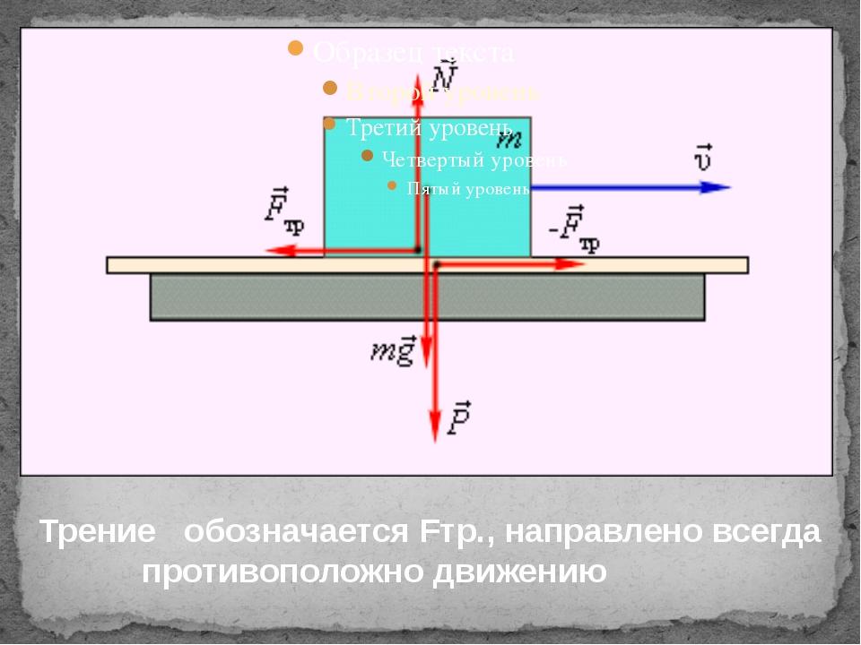 Трение обозначается Fтр., направлено всегда противоположно движению