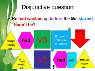 Disjunctive question He had washed up before the film started, hadn't he? Под