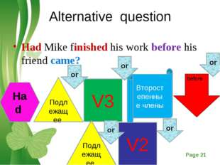 Alternative question Had Mike finished his work before his friend came? Had П