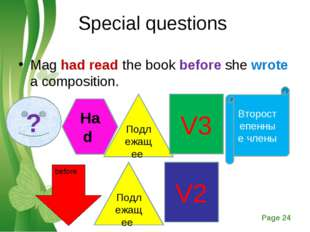 Special questions Mag had read the book before she wrote a composition. ? Had