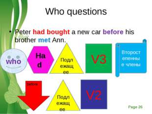 Who questions Peter had bought a new car before his brother met Ann. who Had