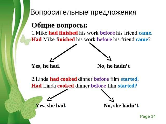 Вопросительные предложения Общие вопросы: Mike had finished his work before h...