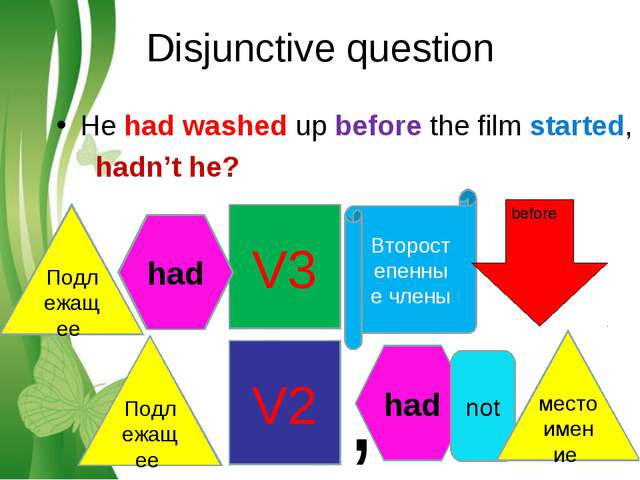 Disjunctive question He had washed up before the film started, hadn't he? Под...