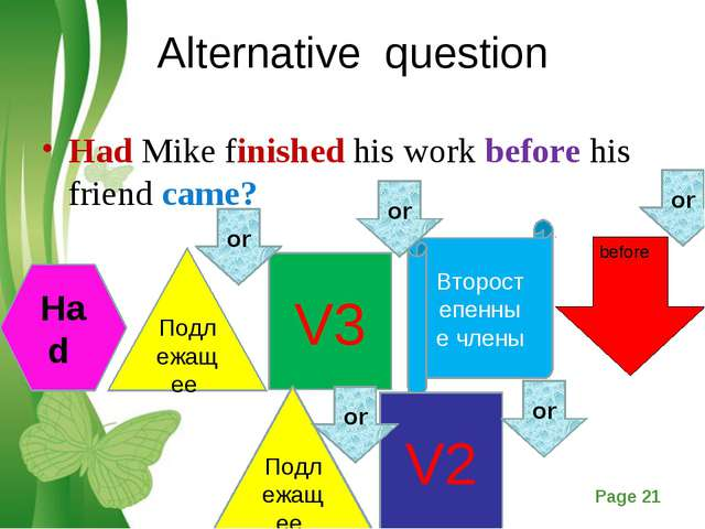 Alternative question Had Mike finished his work before his friend came? Had П...