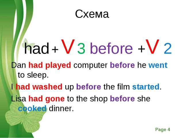 Схема had + V 3 before +V 2 Dan had played computer before he went to sleep....