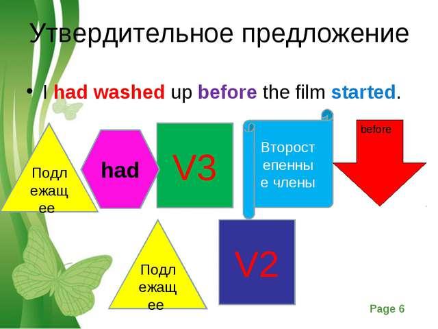 Утвердительное предложение I had washed up before the film started. Подлежаще...