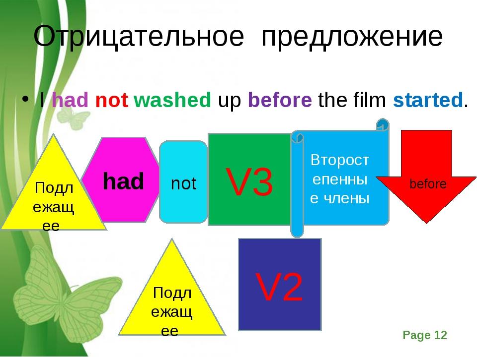 Отрицательное предложение I had not washed up before the film started. Подлеж...