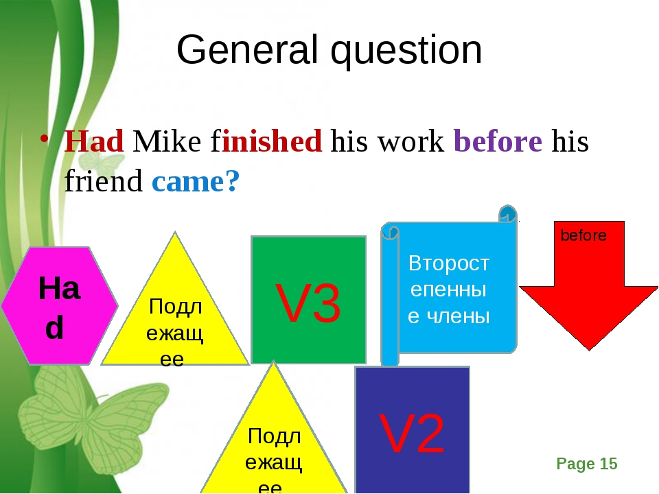 General question Had Mike finished his work before his friend came? Had Подле...