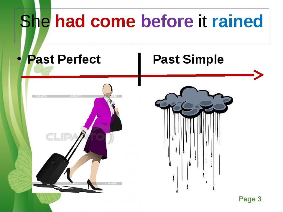 She had come before it rained Past Perfect Past Simple Free Powerpoint Templa...