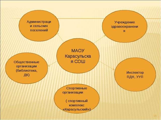 * МАОУ Карасульская СОШ Администрации сельских поселений Учреждение здравоохр...