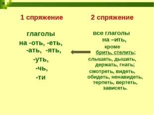 1 спряжение глаголы на -оть, -еть, -ать, -ять, -уть, -чь, -ти 2 спряжение все