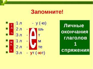 Запомните! 1 л - у (-ю) 2 л - шь 3 л - т 1 л - м 2 л - те 3 л - ут (-ют) Е Д
