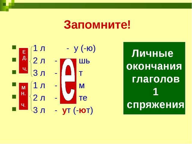 Запомните! 1 л - у (-ю) 2 л - шь 3 л - т 1 л - м 2 л - те 3 л - ут (-ют) Е Д...