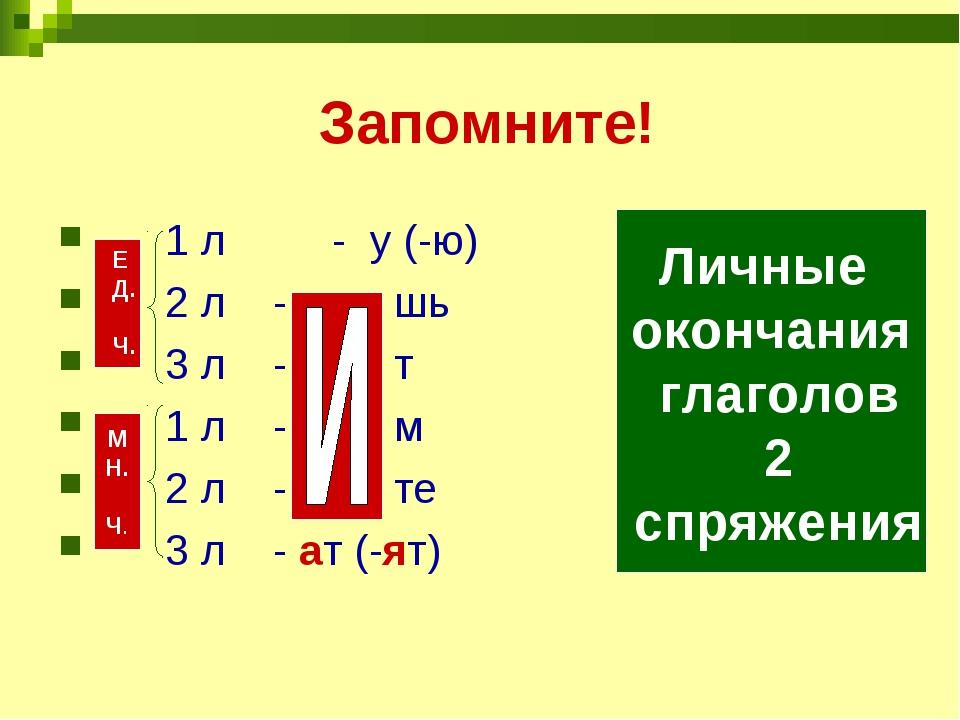 Запомните! 1 л - у (-ю) 2 л - шь 3 л - т 1 л - м 2 л - те 3 л - ат (-ят) Е Д...