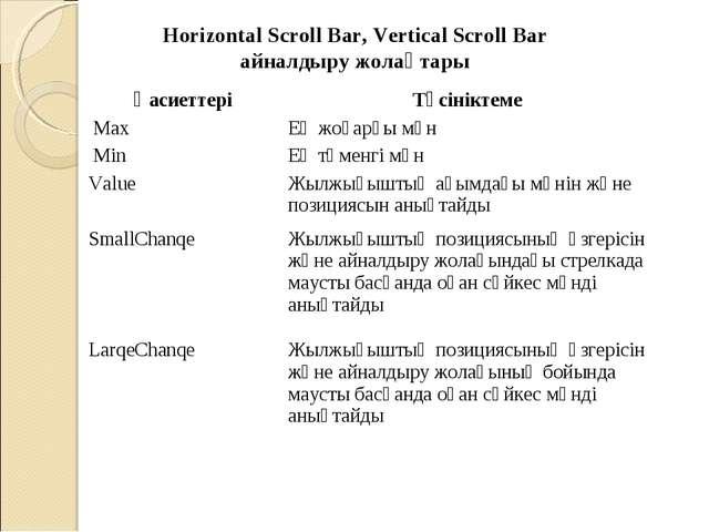 Horizontal Scroll Bar, Vertical Scroll Bar айналдыру жолақтары ҚасиеттеріТүс...